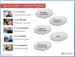 Typische Rollen in unseren BPM-Projekten