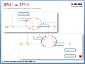 jbpm4 vs. BPMN - Kritik
