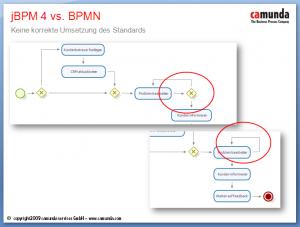 jbpm4 vs. BPMN - Kritik 2