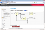 First Cycle Screenshot with fox jBPM Plugin