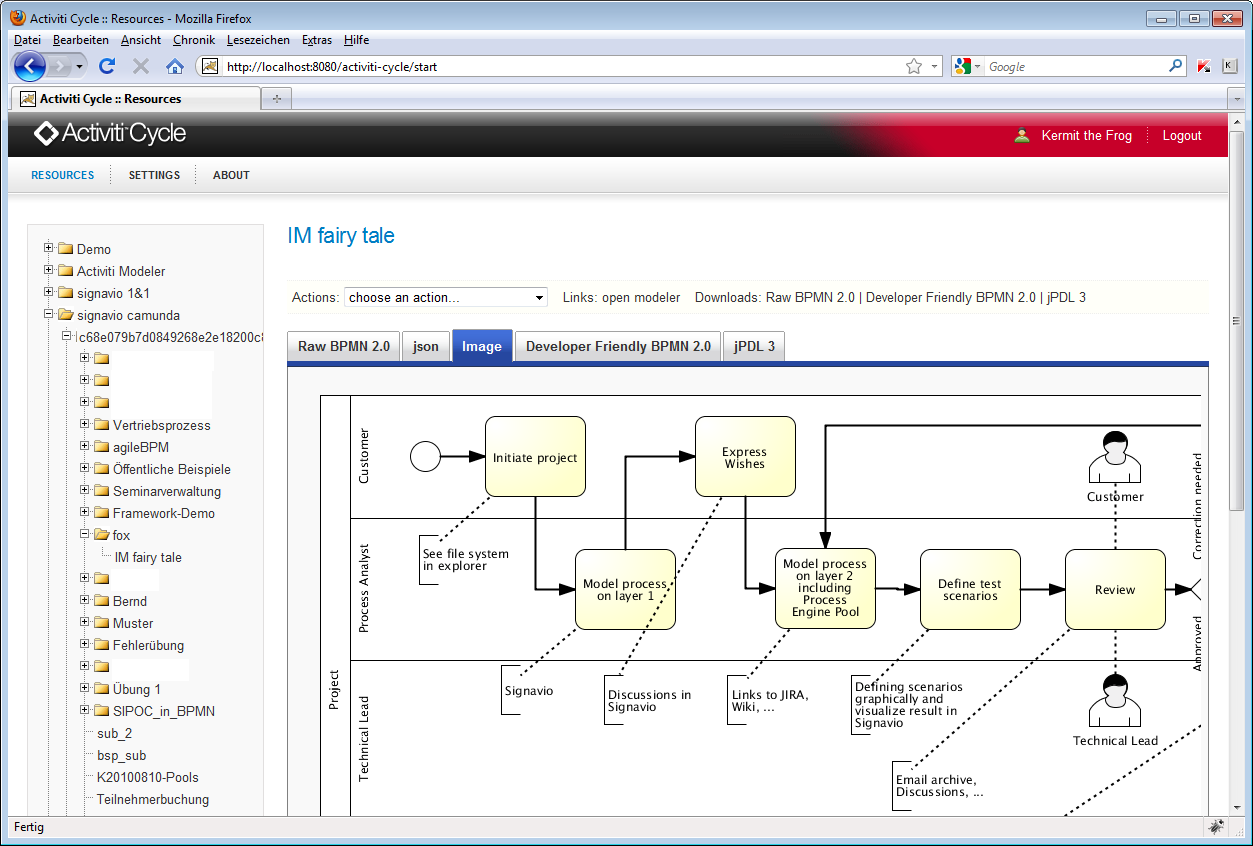 Activiti cycle explained bpm guide screenshot of the cycle gui ccuart Images