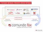 BPMN-Tools working with camunda fox